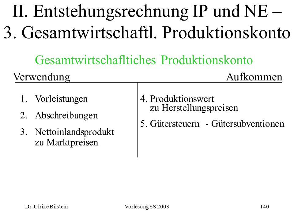 Dr. Ulrike BilsteinVorlesung SS 2003140 II. Entstehungsrechnung IP und NE – 3. Gesamtwirtschaftl. Produktionskonto AufkommenVerwendung 1.Vorleistungen