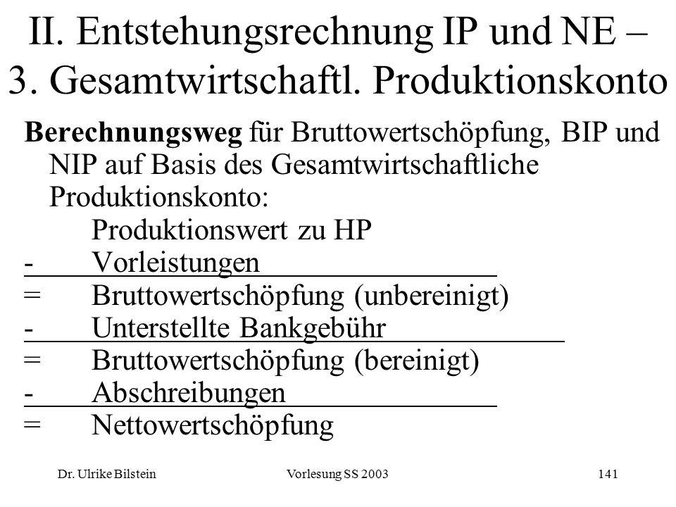 Dr. Ulrike BilsteinVorlesung SS 2003141 II. Entstehungsrechnung IP und NE – 3. Gesamtwirtschaftl. Produktionskonto Berechnungsweg für Bruttowertschöpf