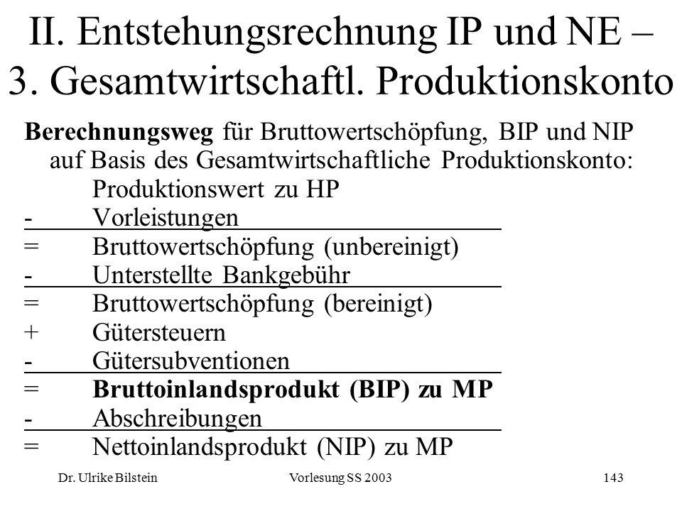 Dr. Ulrike BilsteinVorlesung SS 2003143 II. Entstehungsrechnung IP und NE – 3. Gesamtwirtschaftl. Produktionskonto Berechnungsweg für Bruttowertschöpf