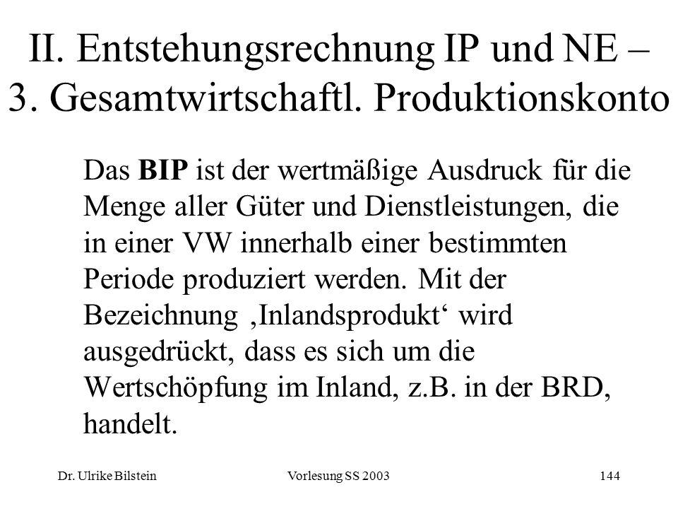 Dr. Ulrike BilsteinVorlesung SS 2003144 II. Entstehungsrechnung IP und NE – 3. Gesamtwirtschaftl. Produktionskonto Das BIP ist der wertmäßige Ausdruck