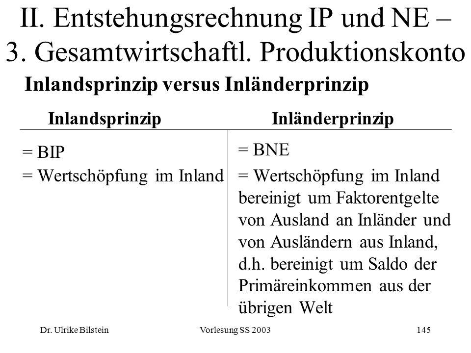 Dr. Ulrike BilsteinVorlesung SS 2003145 II. Entstehungsrechnung IP und NE – 3. Gesamtwirtschaftl. Produktionskonto = BIP = Wertschöpfung im Inland = B