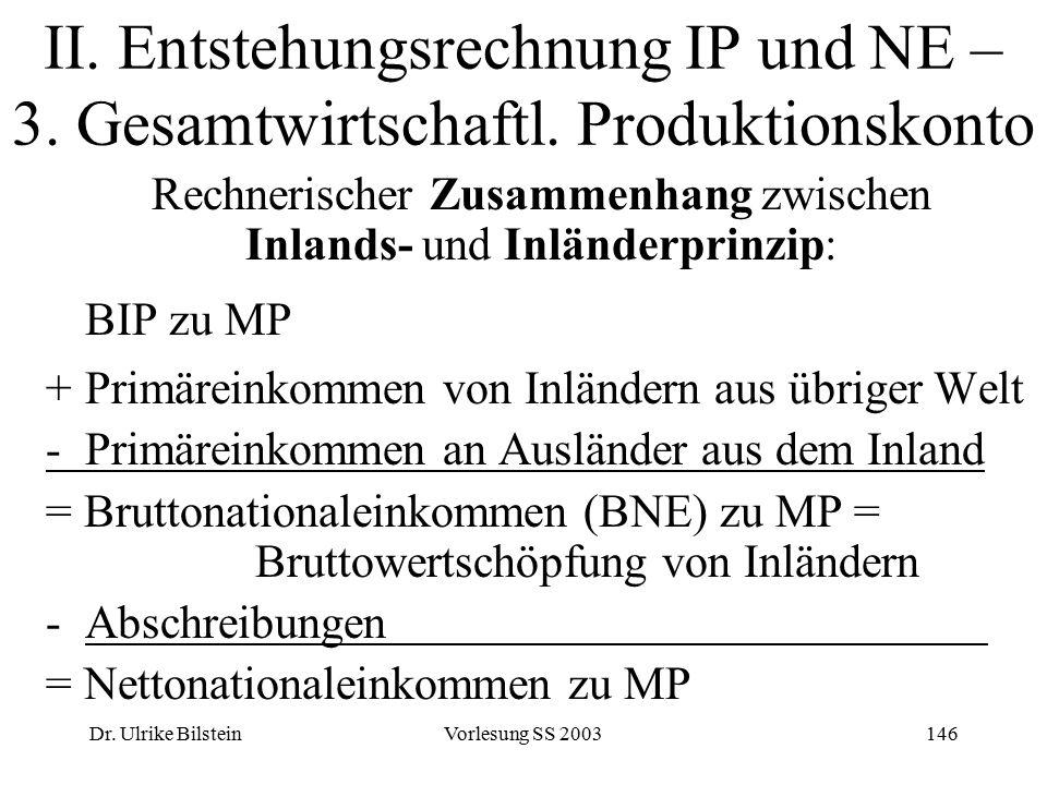 Dr. Ulrike BilsteinVorlesung SS 2003146 II. Entstehungsrechnung IP und NE – 3. Gesamtwirtschaftl. Produktionskonto Rechnerischer Zusammenhang zwischen