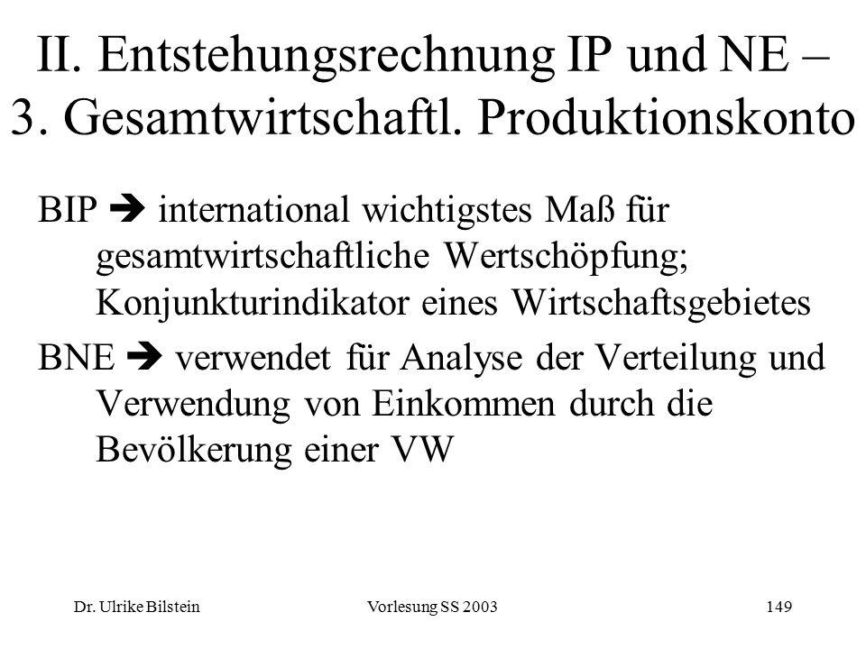 Dr. Ulrike BilsteinVorlesung SS 2003149 II. Entstehungsrechnung IP und NE – 3. Gesamtwirtschaftl. Produktionskonto BIP  international wichtigstes Maß