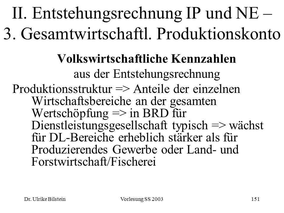 Dr. Ulrike BilsteinVorlesung SS 2003151 II. Entstehungsrechnung IP und NE – 3. Gesamtwirtschaftl. Produktionskonto Volkswirtschaftliche Kennzahlen aus