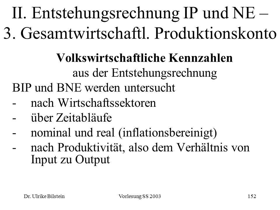 Dr. Ulrike BilsteinVorlesung SS 2003152 II. Entstehungsrechnung IP und NE – 3. Gesamtwirtschaftl. Produktionskonto Volkswirtschaftliche Kennzahlen aus