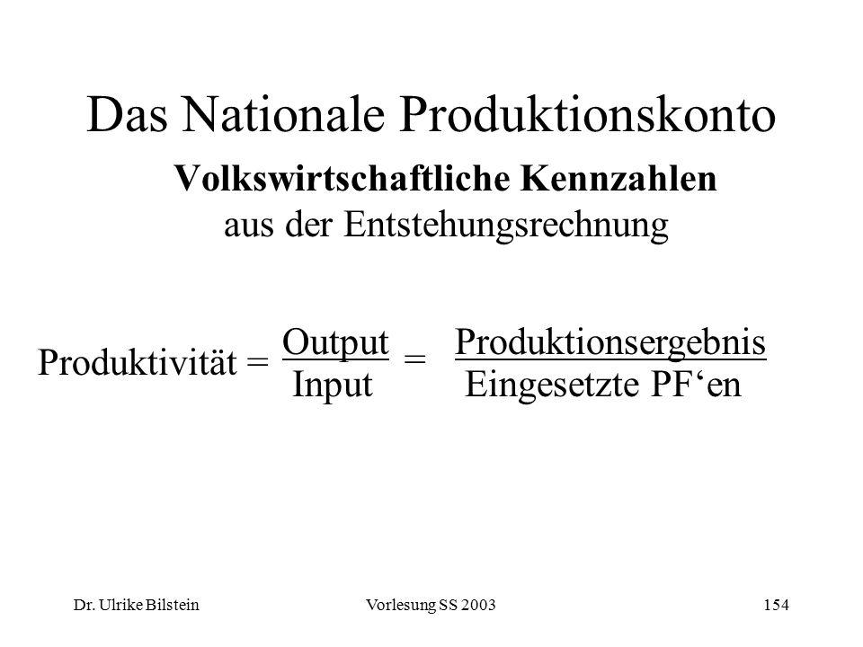 Dr. Ulrike BilsteinVorlesung SS 2003154 Das Nationale Produktionskonto Volkswirtschaftliche Kennzahlen aus der Entstehungsrechnung Produktivität = Out