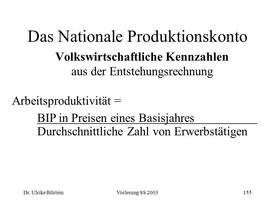 Dr. Ulrike BilsteinVorlesung SS 2003155 Das Nationale Produktionskonto Volkswirtschaftliche Kennzahlen aus der Entstehungsrechnung Arbeitsproduktivitä