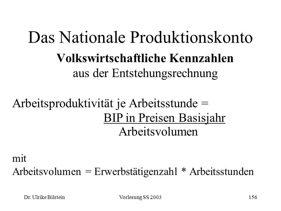 Dr. Ulrike BilsteinVorlesung SS 2003156 Das Nationale Produktionskonto Volkswirtschaftliche Kennzahlen aus der Entstehungsrechnung Arbeitsproduktivitä