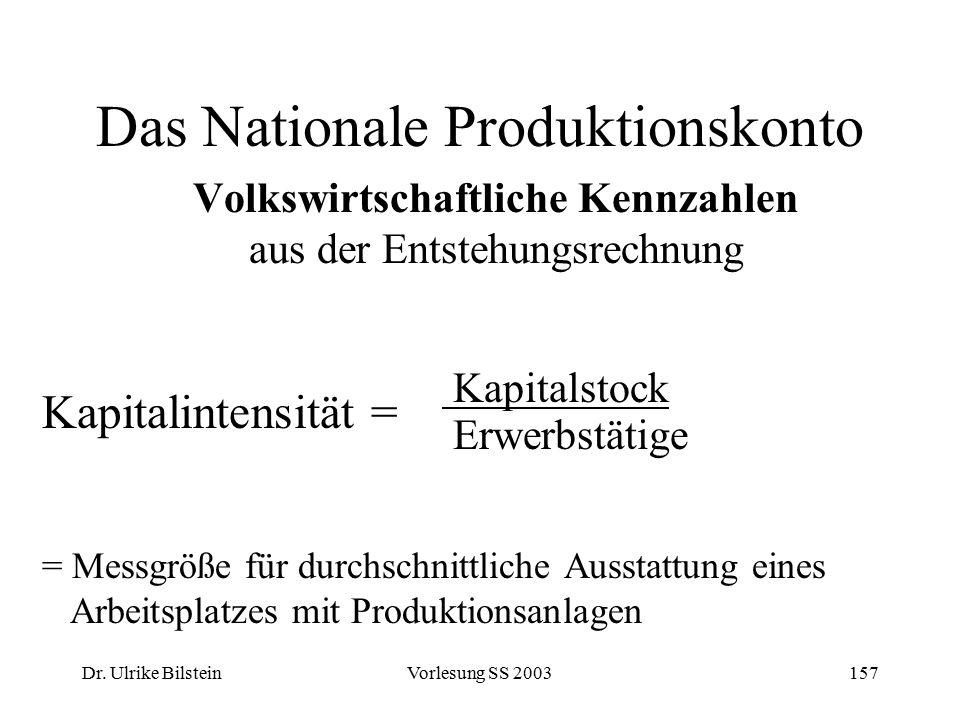 Dr. Ulrike BilsteinVorlesung SS 2003157 Das Nationale Produktionskonto Volkswirtschaftliche Kennzahlen aus der Entstehungsrechnung Kapitalintensität =