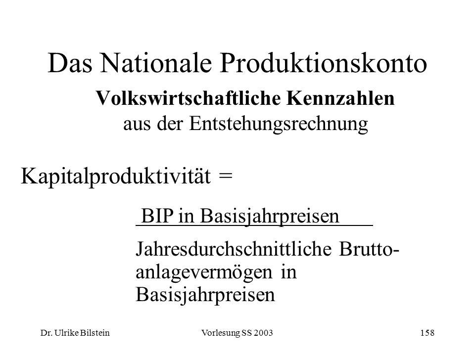 Dr. Ulrike BilsteinVorlesung SS 2003158 Das Nationale Produktionskonto Volkswirtschaftliche Kennzahlen aus der Entstehungsrechnung Kapitalproduktivitä