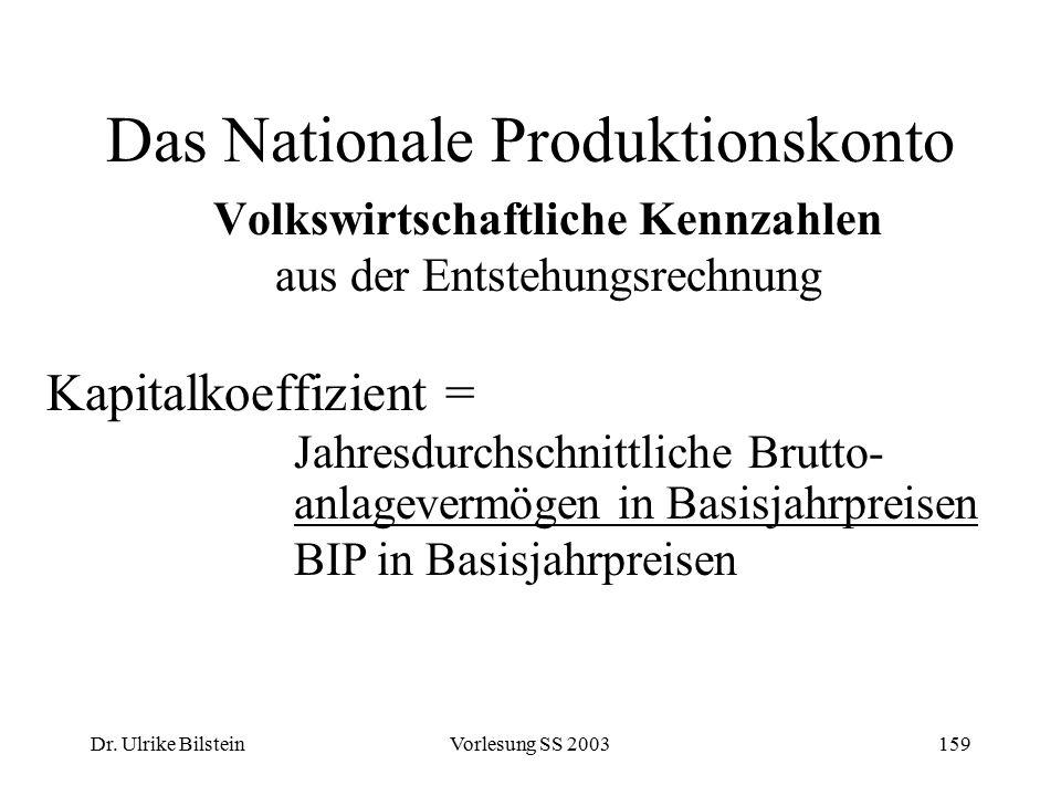 Dr. Ulrike BilsteinVorlesung SS 2003159 Das Nationale Produktionskonto Volkswirtschaftliche Kennzahlen aus der Entstehungsrechnung Kapitalkoeffizient