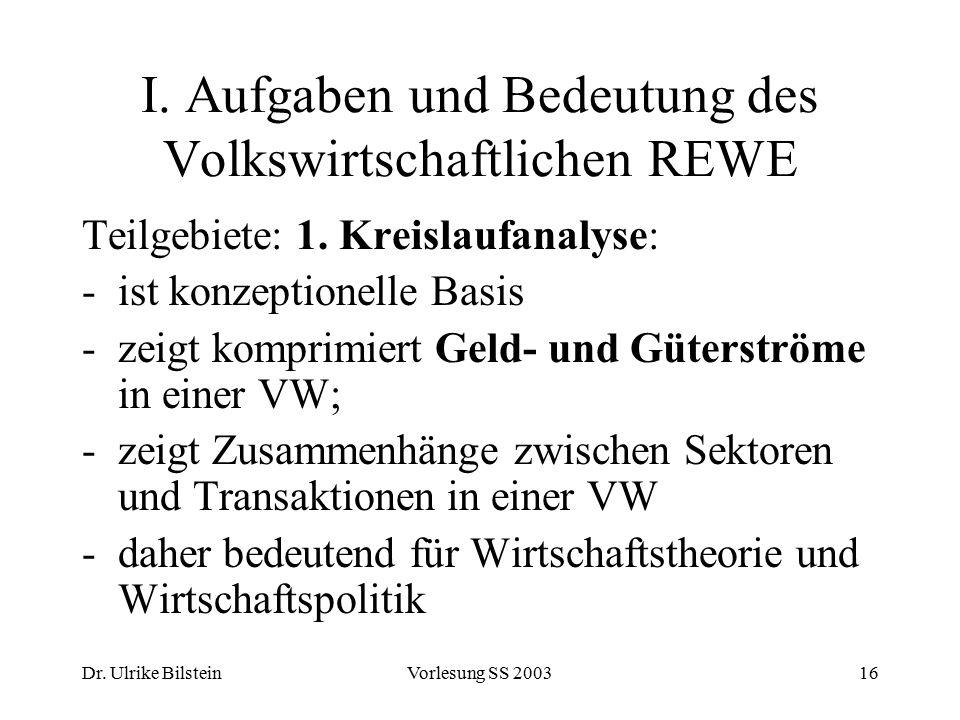 Dr. Ulrike BilsteinVorlesung SS 200316 I. Aufgaben und Bedeutung des Volkswirtschaftlichen REWE Teilgebiete: 1. Kreislaufanalyse: -ist konzeptionelle