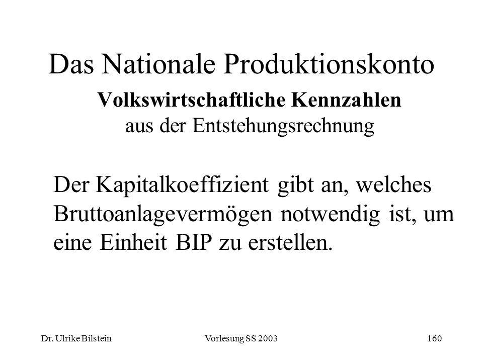 Dr. Ulrike BilsteinVorlesung SS 2003160 Das Nationale Produktionskonto Volkswirtschaftliche Kennzahlen aus der Entstehungsrechnung Der Kapitalkoeffizi