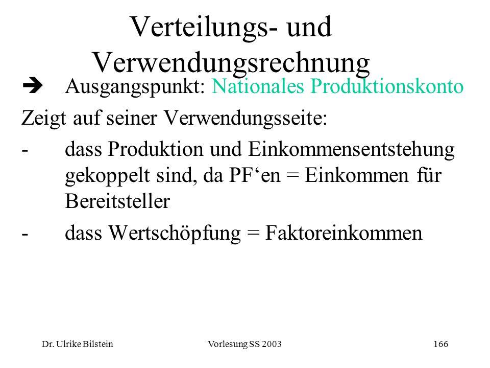 Dr. Ulrike BilsteinVorlesung SS 2003166 Verteilungs- und Verwendungsrechnung  Ausgangspunkt: Nationales Produktionskonto Zeigt auf seiner Verwendungs