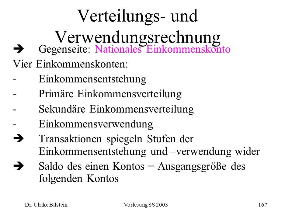 Dr. Ulrike BilsteinVorlesung SS 2003167 Verteilungs- und Verwendungsrechnung  Gegenseite: Nationales Einkommenskonto Vier Einkommenskonten: -Einkomme