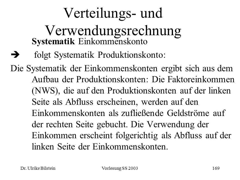 Dr. Ulrike BilsteinVorlesung SS 2003169 Verteilungs- und Verwendungsrechnung Systematik Einkommenskonto  folgt Systematik Produktionskonto: Die Syste