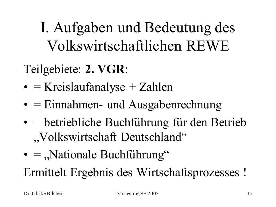 Dr. Ulrike BilsteinVorlesung SS 200317 I. Aufgaben und Bedeutung des Volkswirtschaftlichen REWE Teilgebiete: 2. VGR: = Kreislaufanalyse + Zahlen = Ein