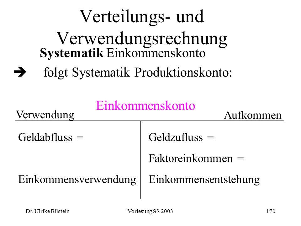 Dr. Ulrike BilsteinVorlesung SS 2003170 Verteilungs- und Verwendungsrechnung Systematik Einkommenskonto  folgt Systematik Produktionskonto: Verwendun