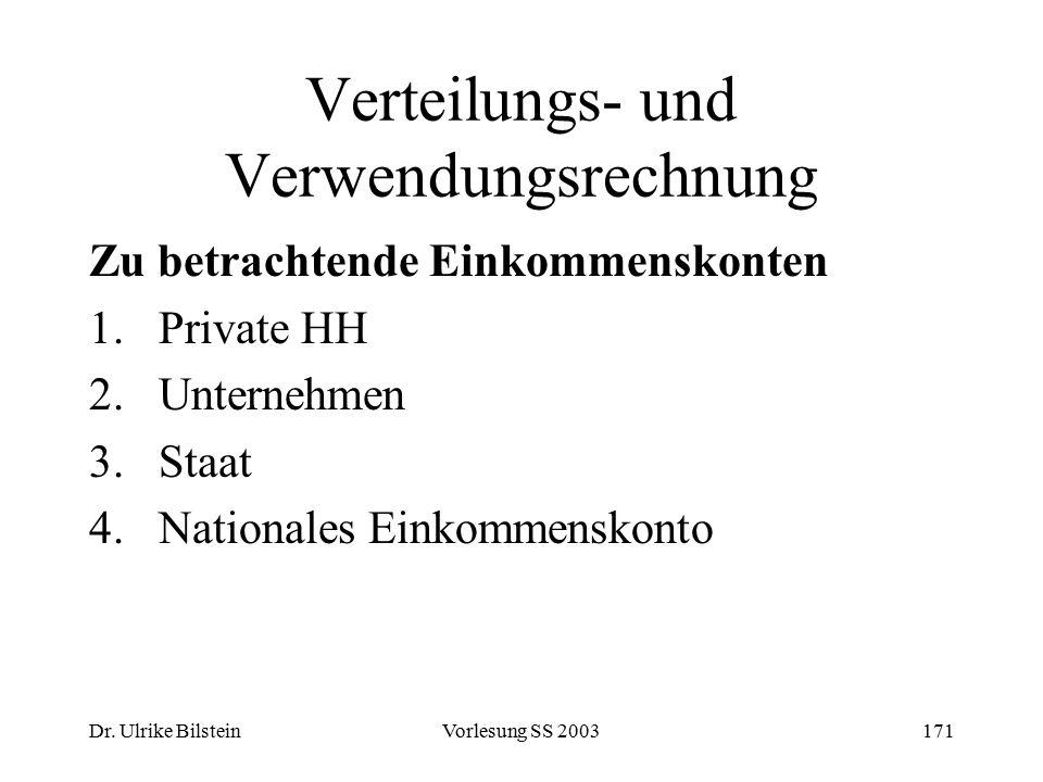 Dr. Ulrike BilsteinVorlesung SS 2003171 Verteilungs- und Verwendungsrechnung Zu betrachtende Einkommenskonten 1.Private HH 2.Unternehmen 3.Staat 4.Nat