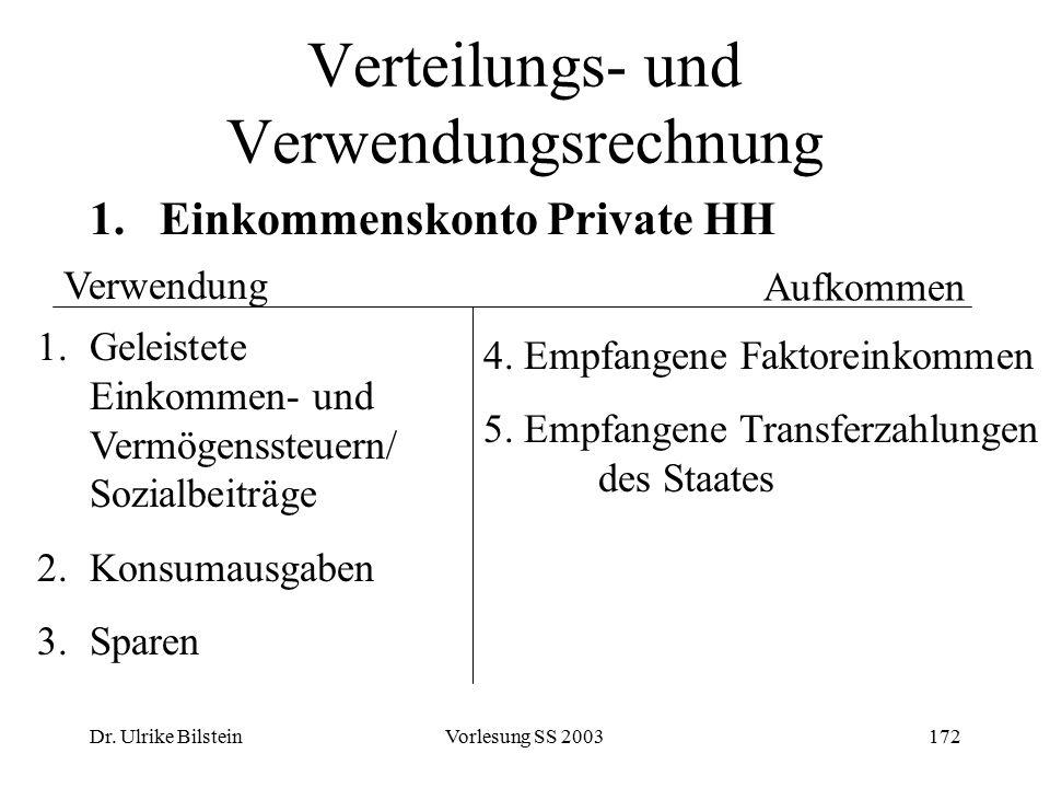 Dr. Ulrike BilsteinVorlesung SS 2003172 Verteilungs- und Verwendungsrechnung 1.Einkommenskonto Private HH Verwendung 1.Geleistete Einkommen- und Vermö