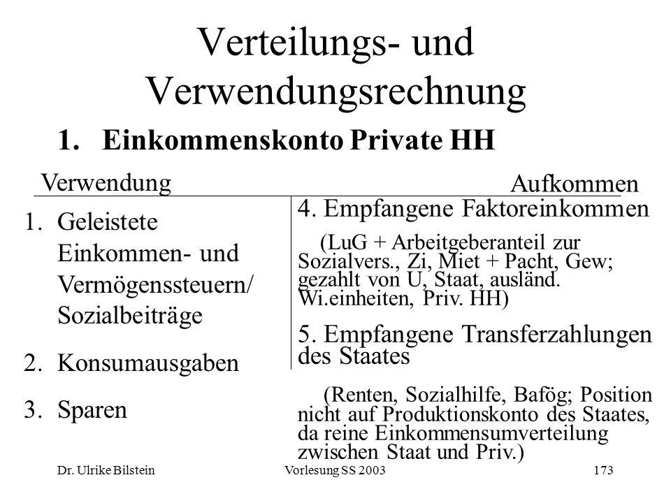 Dr. Ulrike BilsteinVorlesung SS 2003173 Verteilungs- und Verwendungsrechnung 1.Einkommenskonto Private HH Verwendung 4. Empfangene Faktoreinkommen (Lu