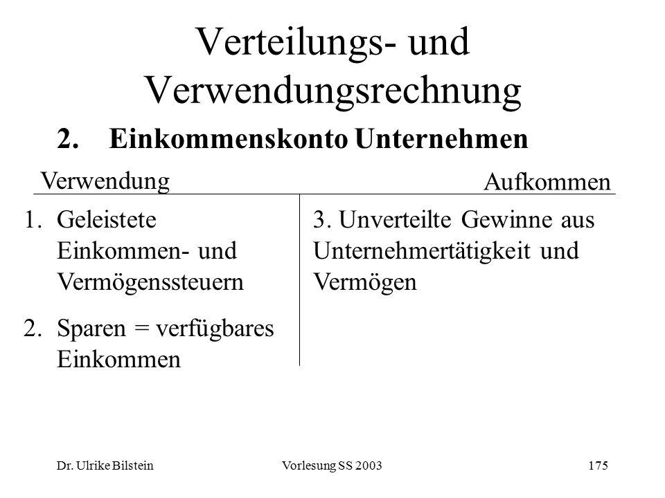 Dr. Ulrike BilsteinVorlesung SS 2003175 Verteilungs- und Verwendungsrechnung 2. Einkommenskonto Unternehmen Verwendung 1.Geleistete Einkommen- und Ver