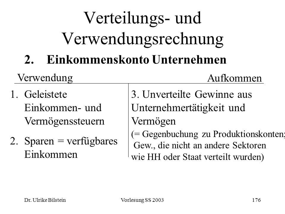 Dr. Ulrike BilsteinVorlesung SS 2003176 Verteilungs- und Verwendungsrechnung 2. Einkommenskonto Unternehmen Verwendung 1.Geleistete Einkommen- und Ver