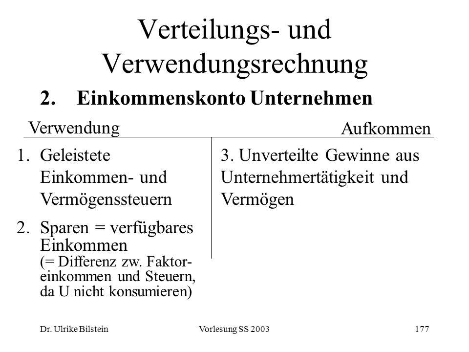 Dr. Ulrike BilsteinVorlesung SS 2003177 Verteilungs- und Verwendungsrechnung 2. Einkommenskonto Unternehmen Verwendung 1.Geleistete Einkommen- und Ver