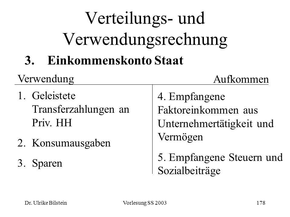Dr. Ulrike BilsteinVorlesung SS 2003178 Verteilungs- und Verwendungsrechnung 3. Einkommenskonto Staat Verwendung 1.Geleistete Transferzahlungen an Pri