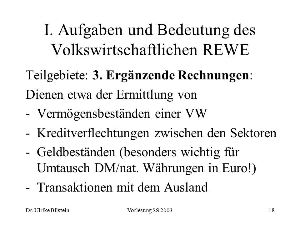 Dr. Ulrike BilsteinVorlesung SS 200318 I. Aufgaben und Bedeutung des Volkswirtschaftlichen REWE Teilgebiete: 3. Ergänzende Rechnungen: Dienen etwa der