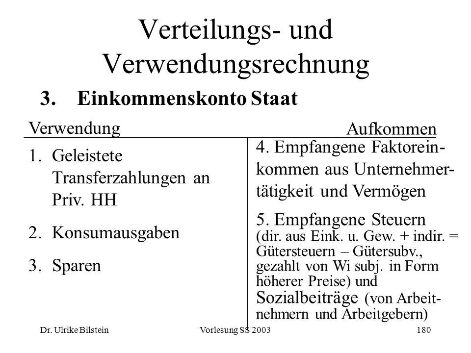 Dr. Ulrike BilsteinVorlesung SS 2003180 Verteilungs- und Verwendungsrechnung 3. Einkommenskonto Staat Verwendung 1.Geleistete Transferzahlungen an Pri