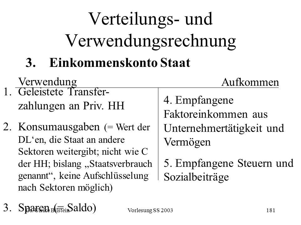 Dr. Ulrike BilsteinVorlesung SS 2003181 Verteilungs- und Verwendungsrechnung 3. Einkommenskonto Staat Verwendung 1.Geleistete Transfer- zahlungen an P