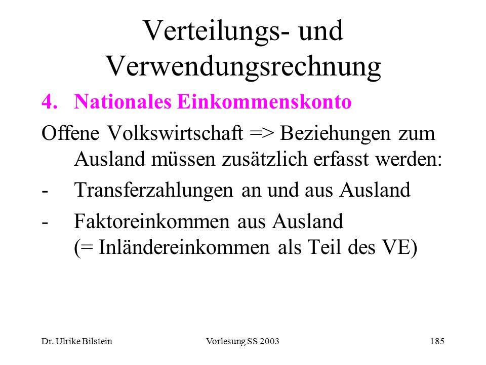Dr. Ulrike BilsteinVorlesung SS 2003185 Verteilungs- und Verwendungsrechnung 4.Nationales Einkommenskonto Offene Volkswirtschaft => Beziehungen zum Au