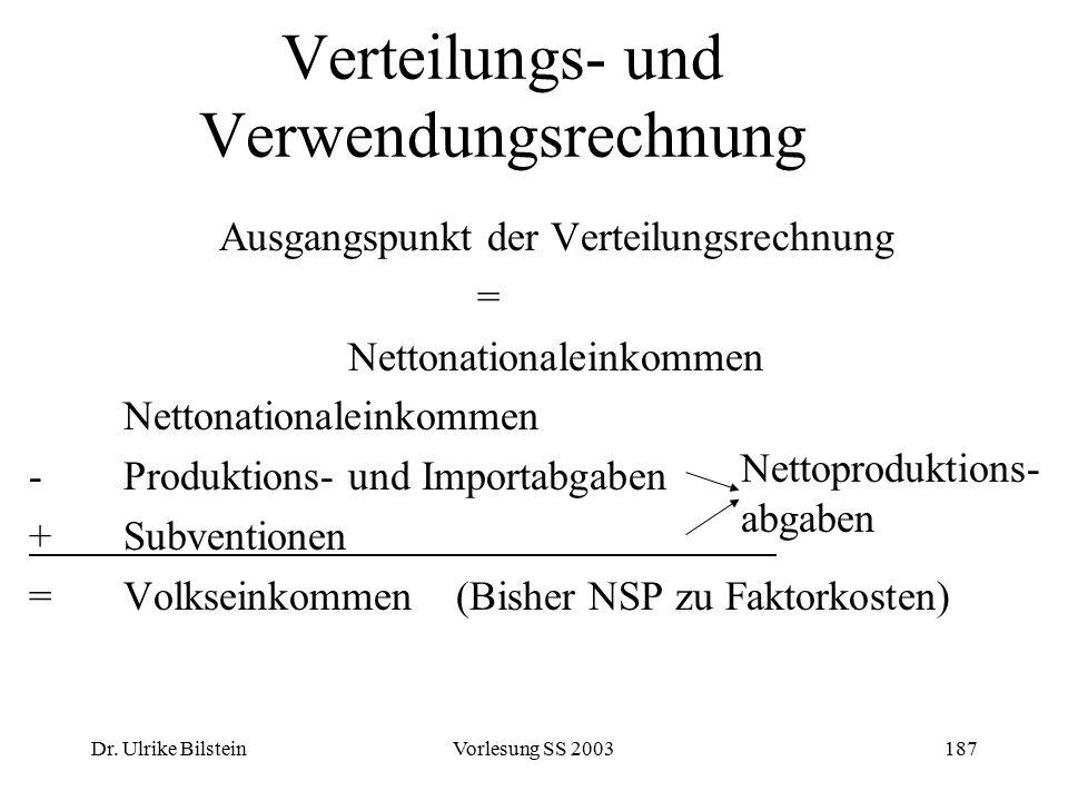 Dr. Ulrike BilsteinVorlesung SS 2003187 Verteilungs- und Verwendungsrechnung Ausgangspunkt der Verteilungsrechnung = Nettonationaleinkommen -Produktio