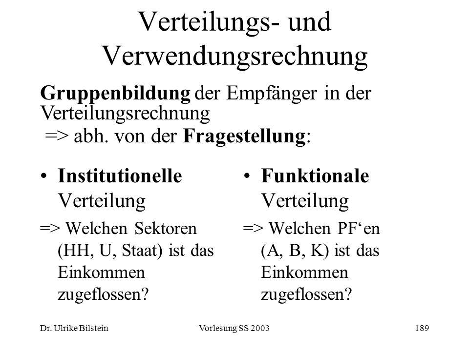 Dr. Ulrike BilsteinVorlesung SS 2003189 Verteilungs- und Verwendungsrechnung Institutionelle Verteilung => Welchen Sektoren (HH, U, Staat) ist das Ein