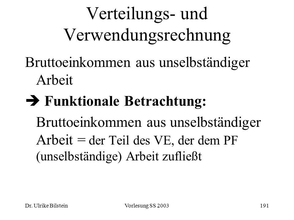 Dr. Ulrike BilsteinVorlesung SS 2003191 Verteilungs- und Verwendungsrechnung Bruttoeinkommen aus unselbständiger Arbeit  Funktionale Betrachtung: Bru