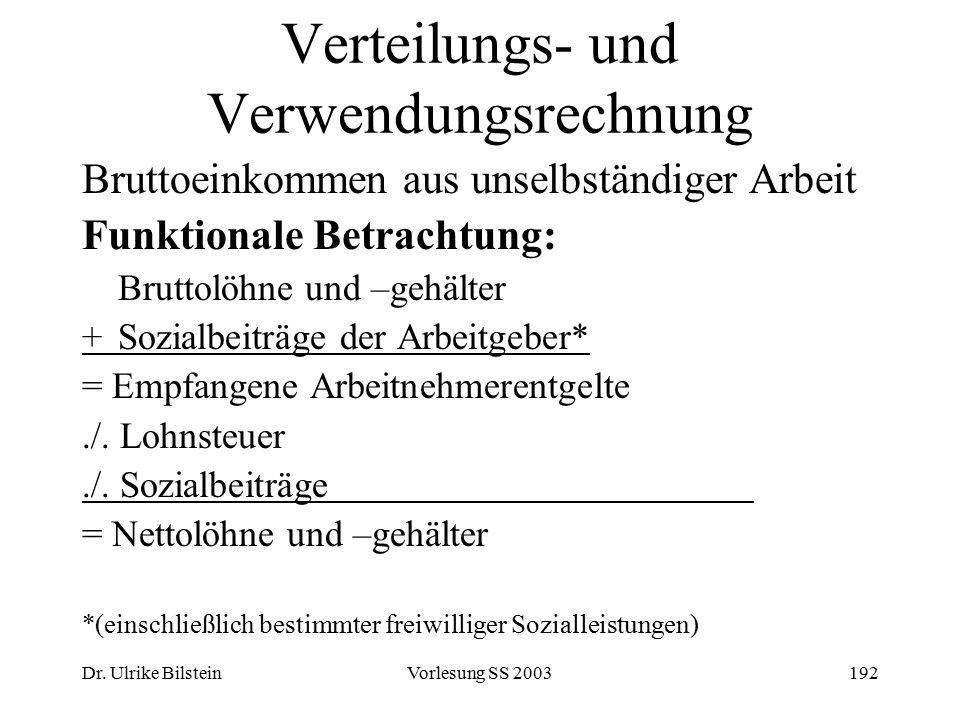 Dr. Ulrike BilsteinVorlesung SS 2003192 Verteilungs- und Verwendungsrechnung Bruttoeinkommen aus unselbständiger Arbeit Funktionale Betrachtung: Brutt