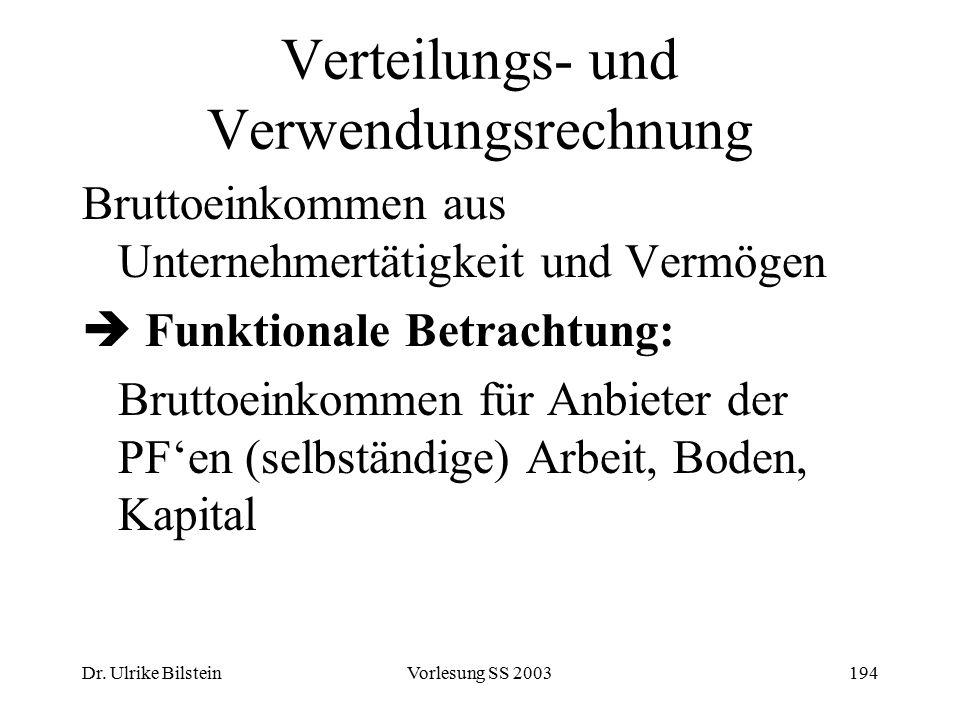Dr. Ulrike BilsteinVorlesung SS 2003194 Verteilungs- und Verwendungsrechnung Bruttoeinkommen aus Unternehmertätigkeit und Vermögen  Funktionale Betra