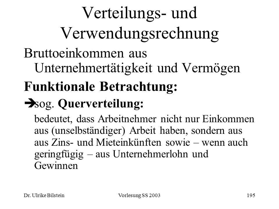 Dr. Ulrike BilsteinVorlesung SS 2003195 Verteilungs- und Verwendungsrechnung Bruttoeinkommen aus Unternehmertätigkeit und Vermögen Funktionale Betrach