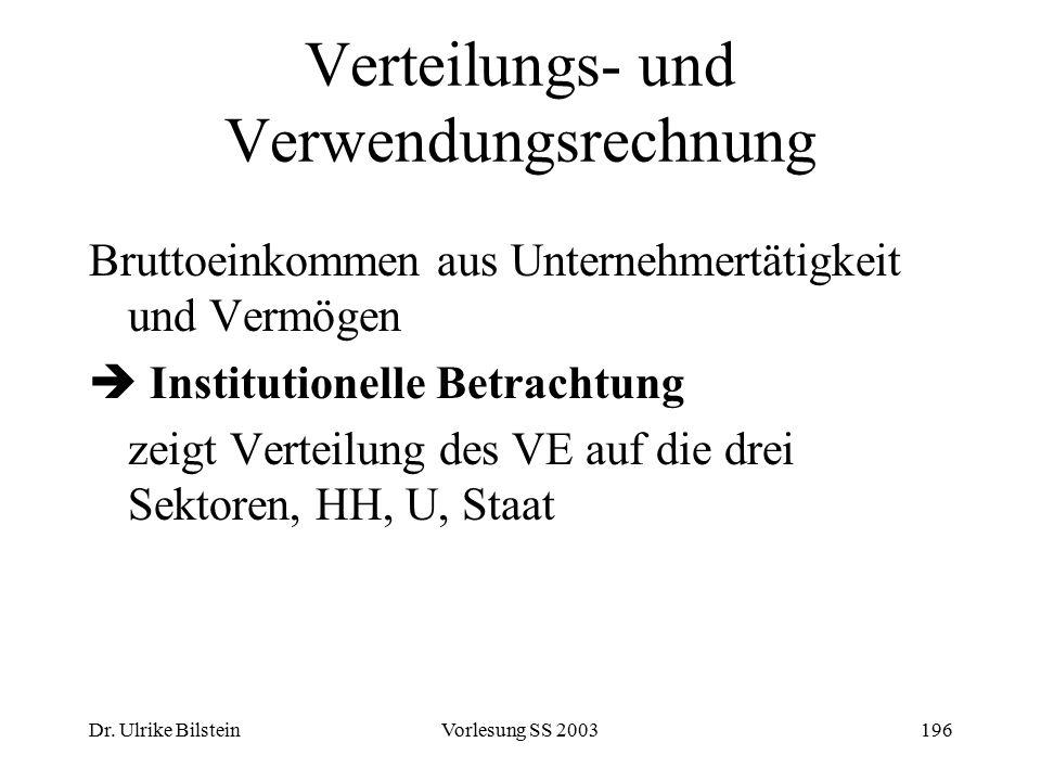 Dr. Ulrike BilsteinVorlesung SS 2003196 Verteilungs- und Verwendungsrechnung Bruttoeinkommen aus Unternehmertätigkeit und Vermögen  Institutionelle B