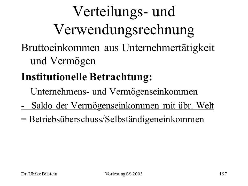 Dr. Ulrike BilsteinVorlesung SS 2003197 Verteilungs- und Verwendungsrechnung Bruttoeinkommen aus Unternehmertätigkeit und Vermögen Institutionelle Bet