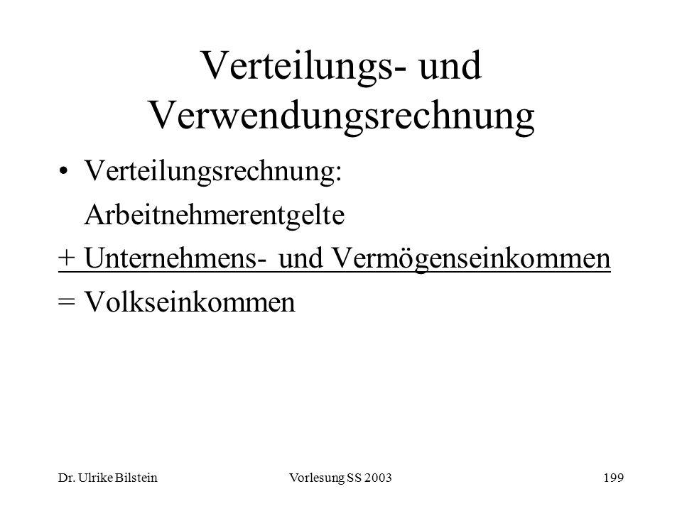 Dr. Ulrike BilsteinVorlesung SS 2003199 Verteilungs- und Verwendungsrechnung Verteilungsrechnung: Arbeitnehmerentgelte +Unternehmens- und Vermögensein