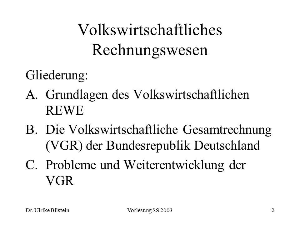 Dr.Ulrike BilsteinVorlesung SS 200343 II. Kreislaufanalyse II.1.