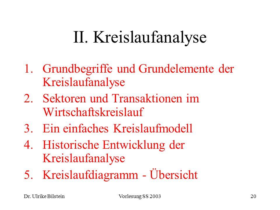 Dr. Ulrike BilsteinVorlesung SS 200320 II. Kreislaufanalyse 1.Grundbegriffe und Grundelemente der Kreislaufanalyse 2.Sektoren und Transaktionen im Wir