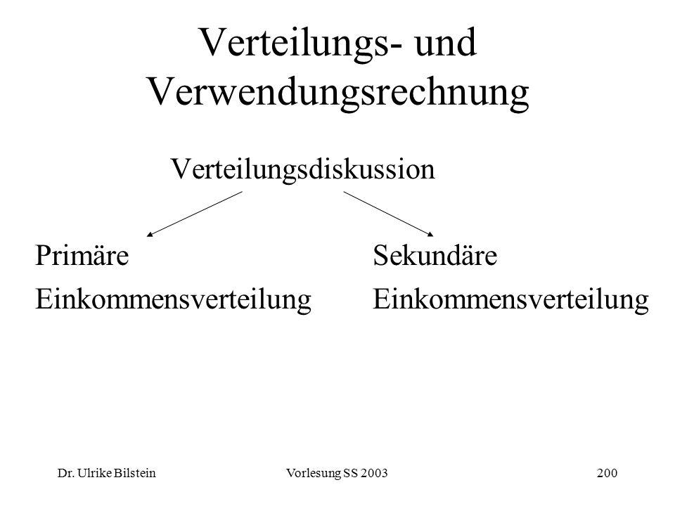 Dr. Ulrike BilsteinVorlesung SS 2003200 Verteilungs- und Verwendungsrechnung Verteilungsdiskussion PrimäreSekundäreEinkommensverteilung