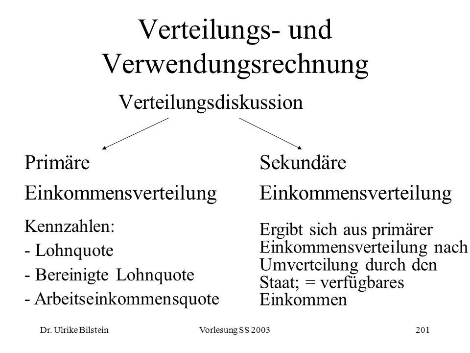 Dr. Ulrike BilsteinVorlesung SS 2003201 Verteilungs- und Verwendungsrechnung Verteilungsdiskussion PrimäreSekundäreEinkommensverteilung Kennzahlen: -