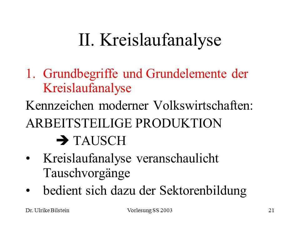 Dr. Ulrike BilsteinVorlesung SS 200321 II. Kreislaufanalyse 1.Grundbegriffe und Grundelemente der Kreislaufanalyse Kennzeichen moderner Volkswirtschaf