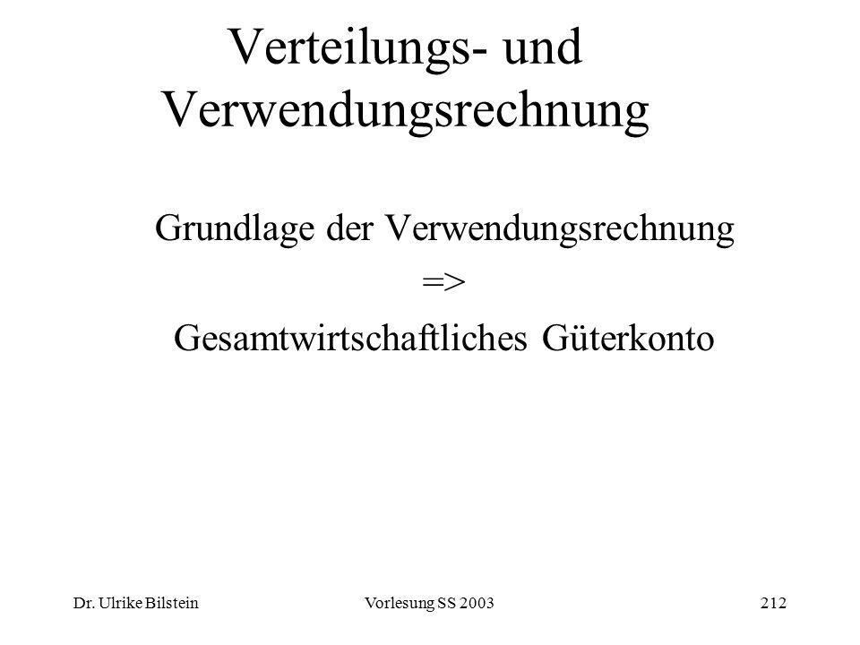 Dr. Ulrike BilsteinVorlesung SS 2003212 Verteilungs- und Verwendungsrechnung Grundlage der Verwendungsrechnung => Gesamtwirtschaftliches Güterkonto