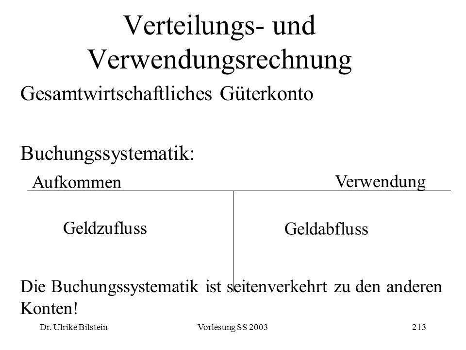Dr. Ulrike BilsteinVorlesung SS 2003213 Verteilungs- und Verwendungsrechnung Gesamtwirtschaftliches Güterkonto Buchungssystematik: Aufkommen Verwendun
