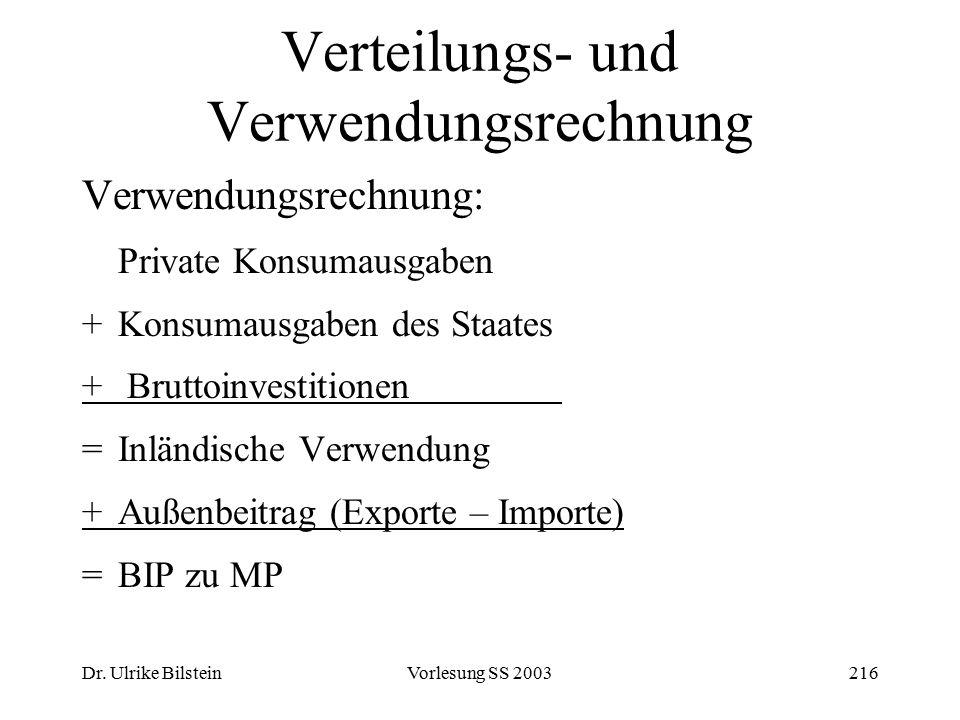 Dr. Ulrike BilsteinVorlesung SS 2003216 Verteilungs- und Verwendungsrechnung Verwendungsrechnung: Private Konsumausgaben +Konsumausgaben des Staates +